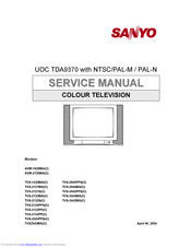 Sanyo AVM-2120MAC Service Manual