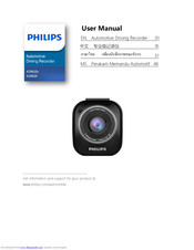 PHILIPS GoSure ADR620 User Manual