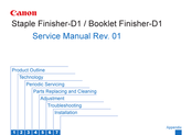 Canon Staple Finisher-D1 Service Manual