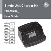 Motorola PMLN6393 Series User Manual