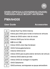 Motorola PMAN4008 User Manual