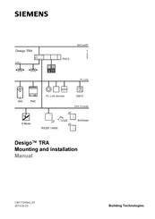 Siemens Desigo TRA Mounting And Installation Manual