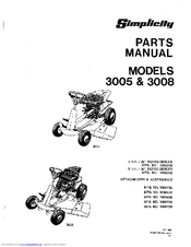 3008 manual download