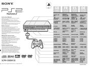 sony ps2 scph 50004 ss manuals rh manualslib com Sony Operating Manuals ICD-UX523 Sony Operating Manuals