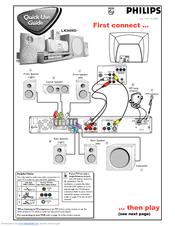 philips lx3600d 17 manuals rh manualslib com Philips Product Manuals Philips Schematics