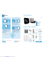 Philips HTS9810/59 Home Theater Drivers for PC