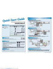 Philips DVDR3506/37 User Manual