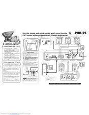 philips mx3600 manuals rh manualslib com Philips Schematics Philips Universal Remote SRP2003 27 Manual