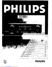 Philips FA951/00S User Manual