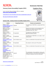 Xerox workcentre 7132 service manual download.