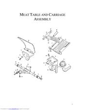 Berkel 827e Manuals