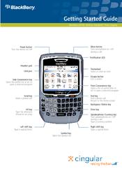 blackberry 8700c wireless handheld getting started guide from rh manualslib com BlackBerry Owner's Manual BlackBerry Curve Repair Manual