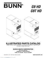 Bunn Coffee Maker Initial Setup : Bunn G9T HD Manuals