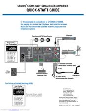 crown 135ma manuals rh manualslib com Crown 180mA Four Channel Amp Mixer Crown Audio 180mA Amplifier