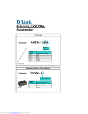 D-link ANT24-0500 Reference Manual