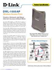 New Drivers: D-Link DWL-1000AP