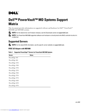 Dell PowerVault MD1000 Support Matrix