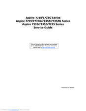 Acer Aspire 7235 Series Service Manual