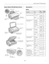 epson stylus cx7450 manuals rh manualslib com Epson CX7450 Will Not Print epson stylus cx7450 printer manual