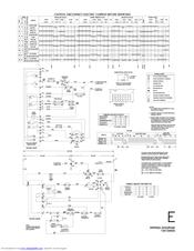 Glet1142cs0 Manual on