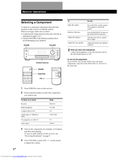 Sony STR-DE305 Instruction & Operation Manual