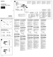 инструкция Sony Cdx-gt40u - фото 10