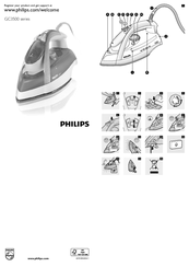 Philips GC3540/02 Manual