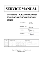 acer pd120d manuals rh manualslib com Acer Tablet Manual acer pd120d service manual