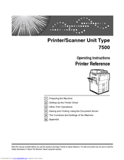 Gestetner DSm755 Printer Reference