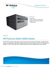 HP PROCURVE 4204VL DATASHEET Pdf Download