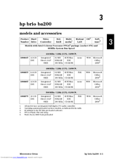 HP Brio BA200 Supplementary Manual