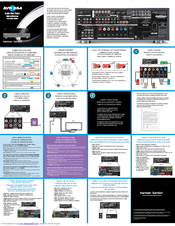 harman kardon avr 354 manuals rh manualslib com avr 354 manual pdf avr 354 service manual