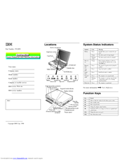 IBM ThinkPad 380Z Quick Reference