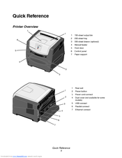 Lexmark 250d - E B/W Laser Printer Quick Reference