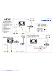 lowrance hds 10 installation manual
