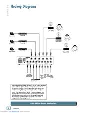 mackie hmx 56 manuals rh manualslib com
