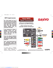 Sanyo DP19241 Setup Manual