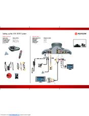 polycom vsx 5000 manuals rh manualslib com Polycom VSX 5000 Settings Menu Polycom VSX 5000 Power Supply