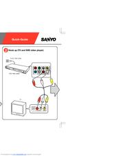 sanyo dwm450 progressive scan dvd player manuals rh manualslib com sanyo dvd player manual for model fwbp506ff sony dvd player manual