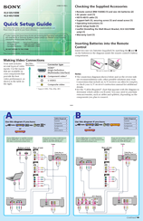 sony bravia klv 40u100m quick setup manual pdf download rh manualslib com Switch On Sony Bravia XBR Sony Bravia TV HDMI Ports