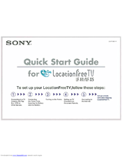 Sony LF-X1, LF-X5 Quick Start Manual