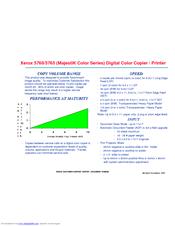 XEROX Printer MajestiK 5760 Treiber
