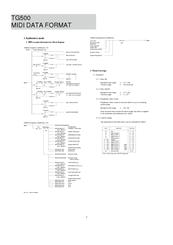 Yamaha TG500 Supplementary Manual