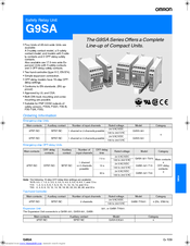 G9sa safety relay unit/dimensions | omron industrial automation.