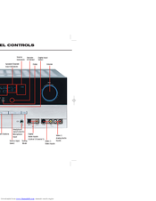 harman kardon avr 147 manuals rh manualslib com Harman Kardon AVR 20 II Specifications harman kardon avr 147 user manual