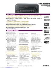 sony str de995 fm stereo fm am receiver manuals rh manualslib com Sony STR- K790 Sony STR K660p