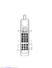 MOTOROLA 3200 User Manual