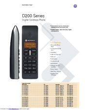 motorola d202 manuals rh manualslib com Motorola MC55A Manual Motorola Android User Manual
