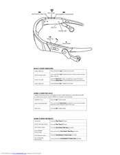 MOTOROLA ROKR Functions And Operating Instructions