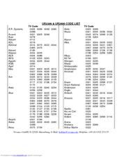 vivanco ur2300 code list manuals rh manualslib com Manuals in PDF Instruction Manual